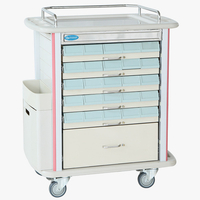 Medication Trolley
